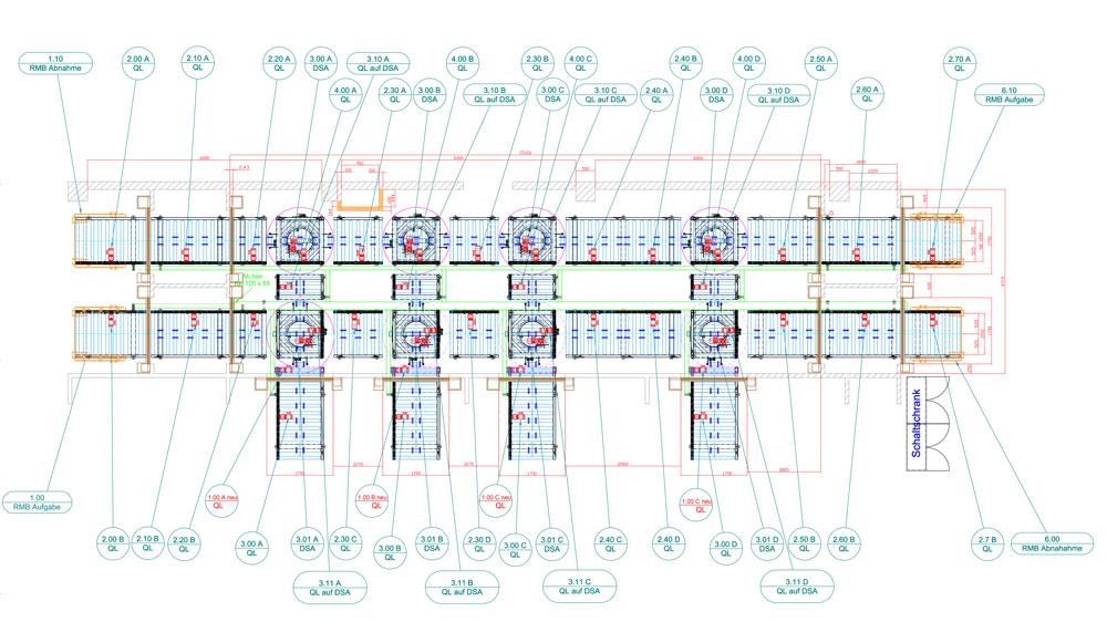 Komplexe Anlagen Planung für Förderanlagen mit Komponenten von HaRo